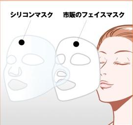 <海外専用>シリコンフェイスマスク